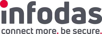 INFODAS Logo