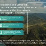 Nueva coalición mundial acelerará la transición de la industria del turismo a cero